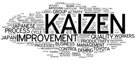 Blog-Kaizen1